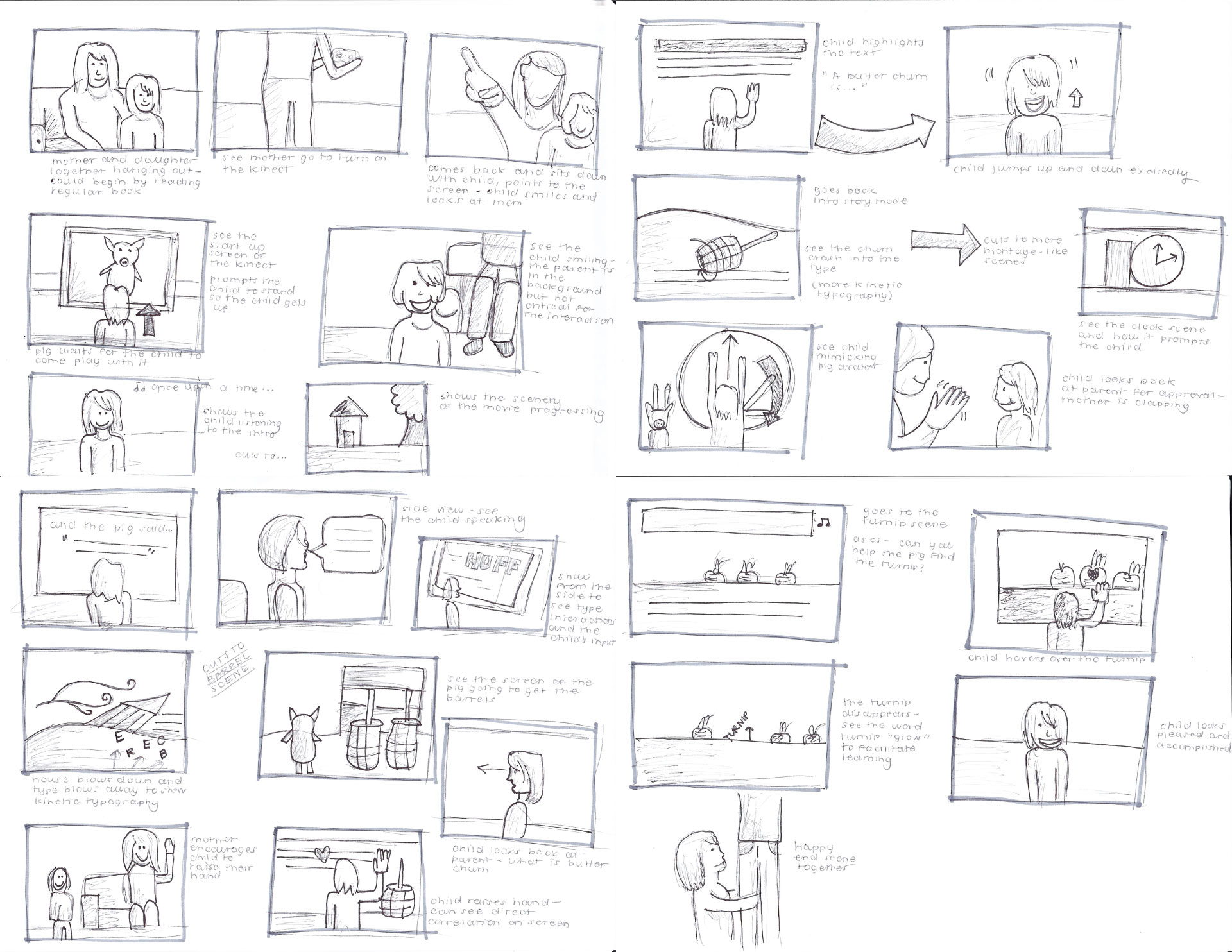 Interactive storyboards why is interactive storyboards for Interactive storyboard template
